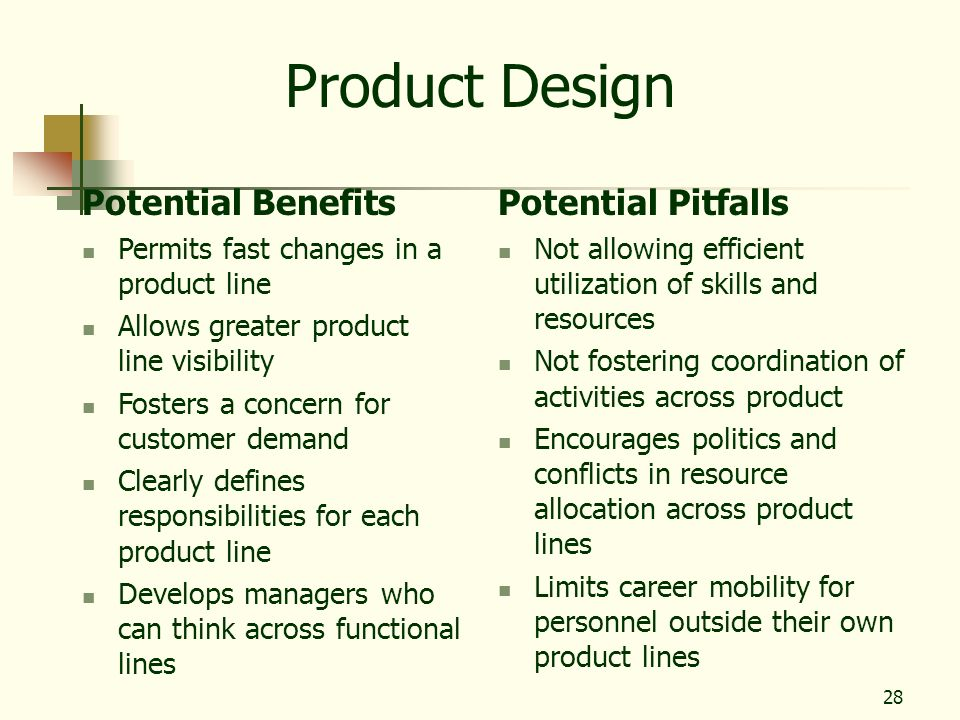 Product Design Potential Benefits Potential Pitfalls