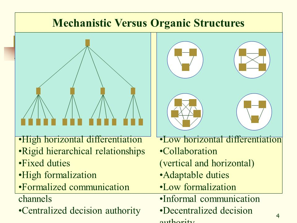 centralized vs decentralized organic structure Describe how the elements of organizational structure can be combined to create mechanistic and organic structures  decentralization and centralization is a .