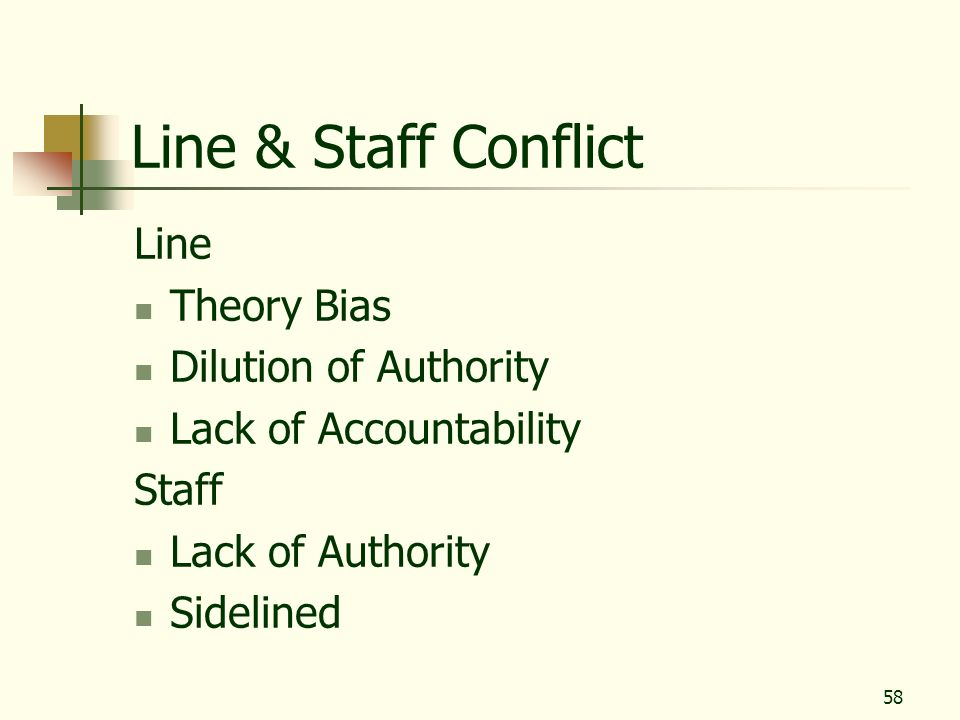 Line & Staff Conflict Line Theory Bias Dilution of Authority