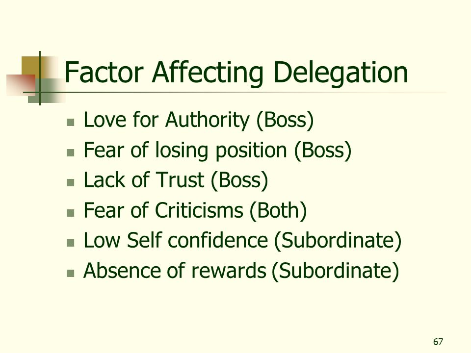 Factor Affecting Delegation