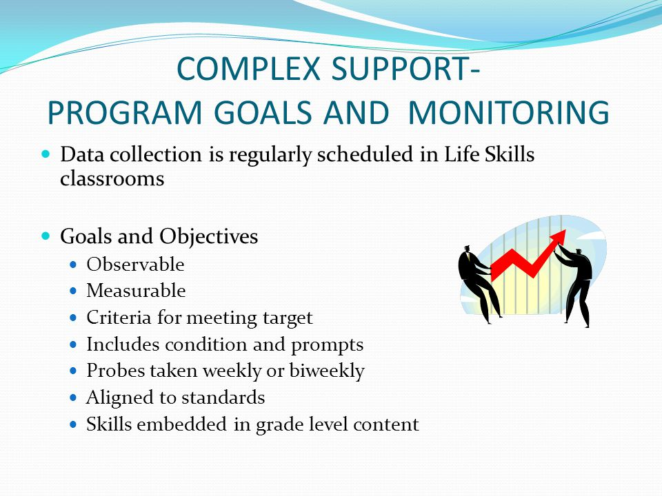 COMPLEX SUPPORT- PROGRAM GOALS AND MONITORING