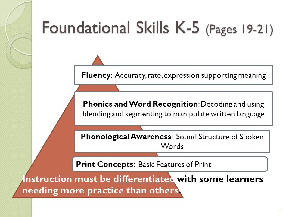 Foundational Skills K-5 (Pages 19-21)