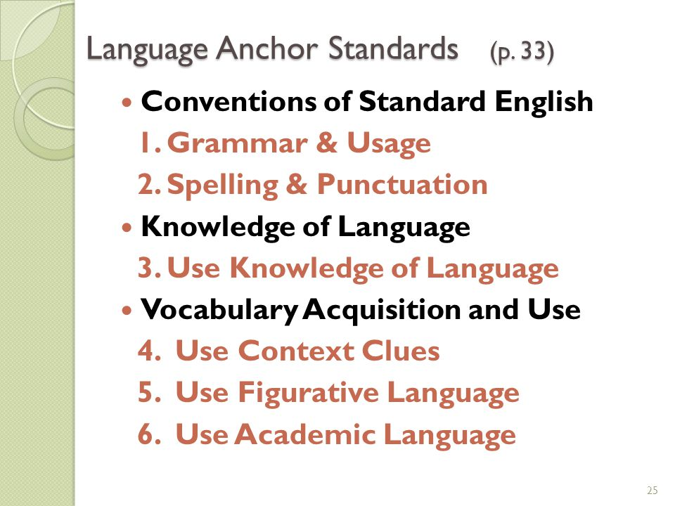 Language Anchor Standards (p. 33)