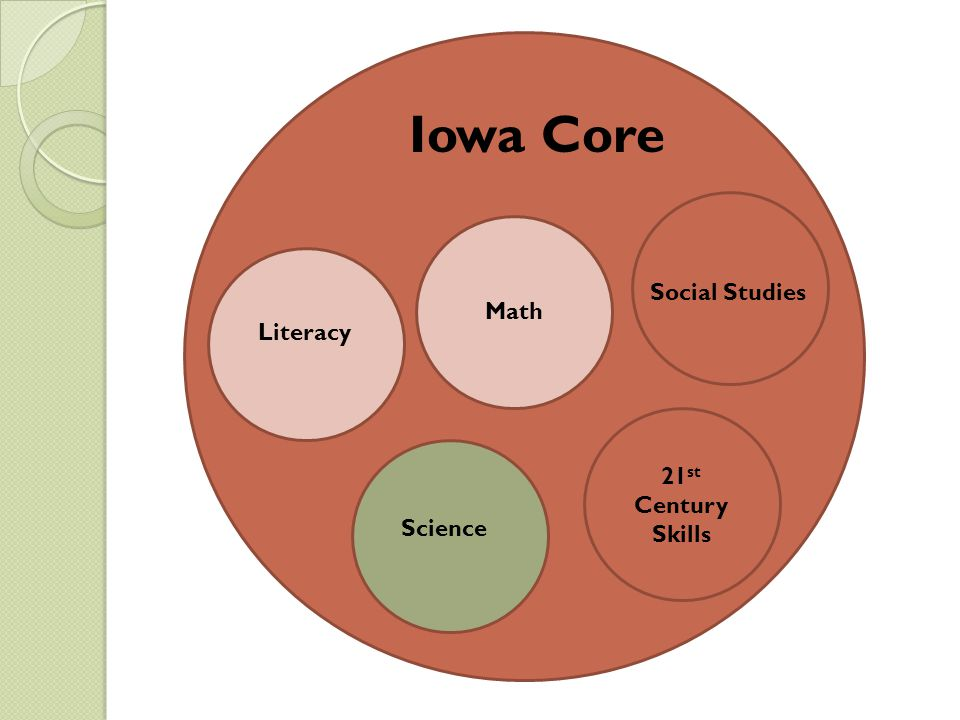 Iowa Core Social Studies Math Literacy 21st Century Skills