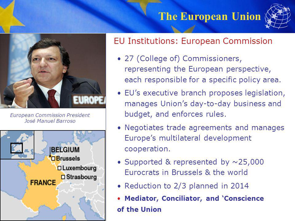 EU Institutions: European Commission