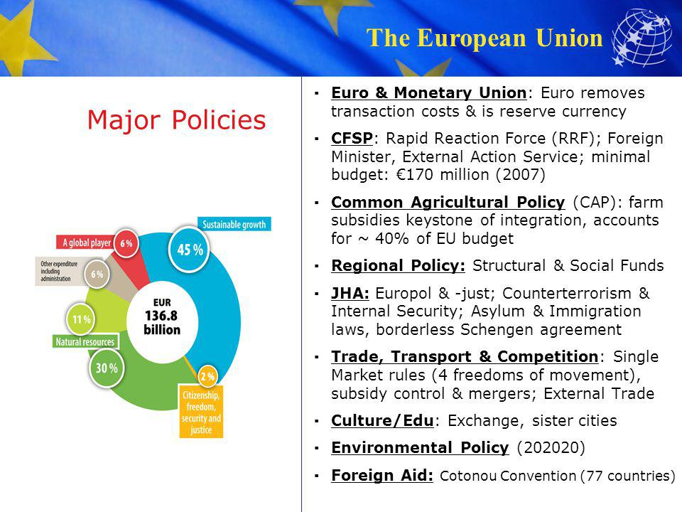 Euro & Monetary Union: Euro removes transaction costs & is reserve currency