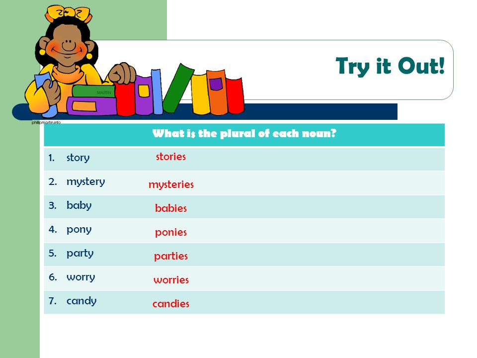 What is the plural of each noun