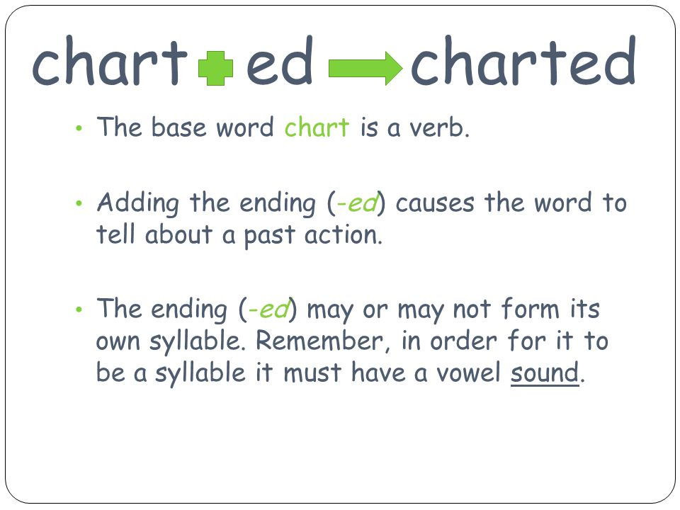 chart ed charted The base word chart is a verb.