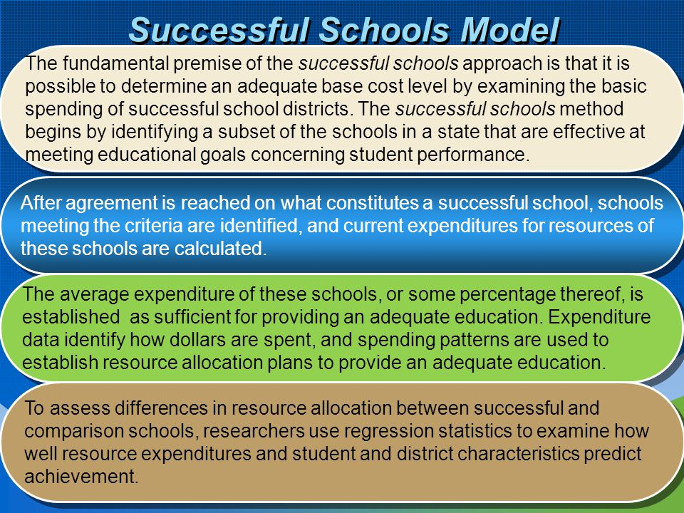 Successful Schools Model