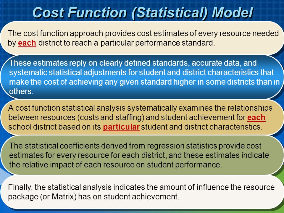 Cost Function (Statistical) Model