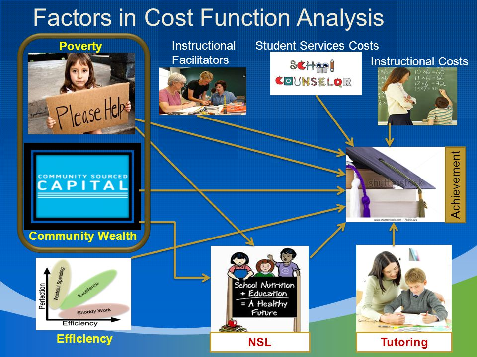 Factors in Cost Function Analysis