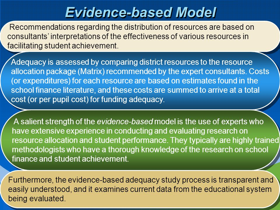 Evidence-based Model Recommendations regarding the distribution of resources are based on.