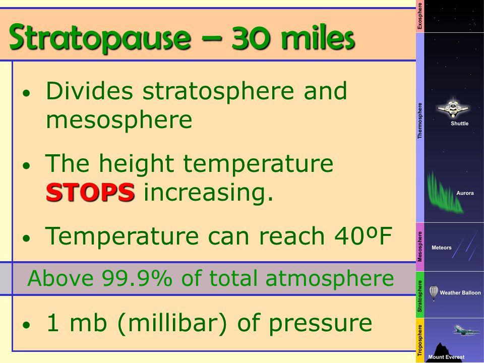 Above 99.9% of total atmosphere