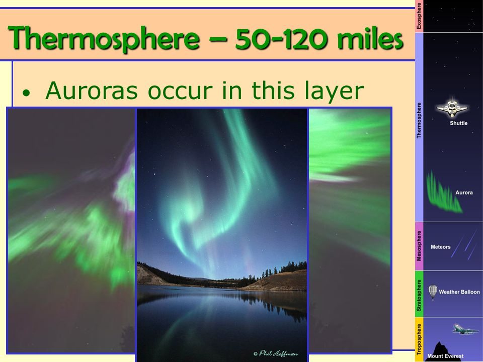 Thermosphere – 50-120 miles Auroras occur in this layer