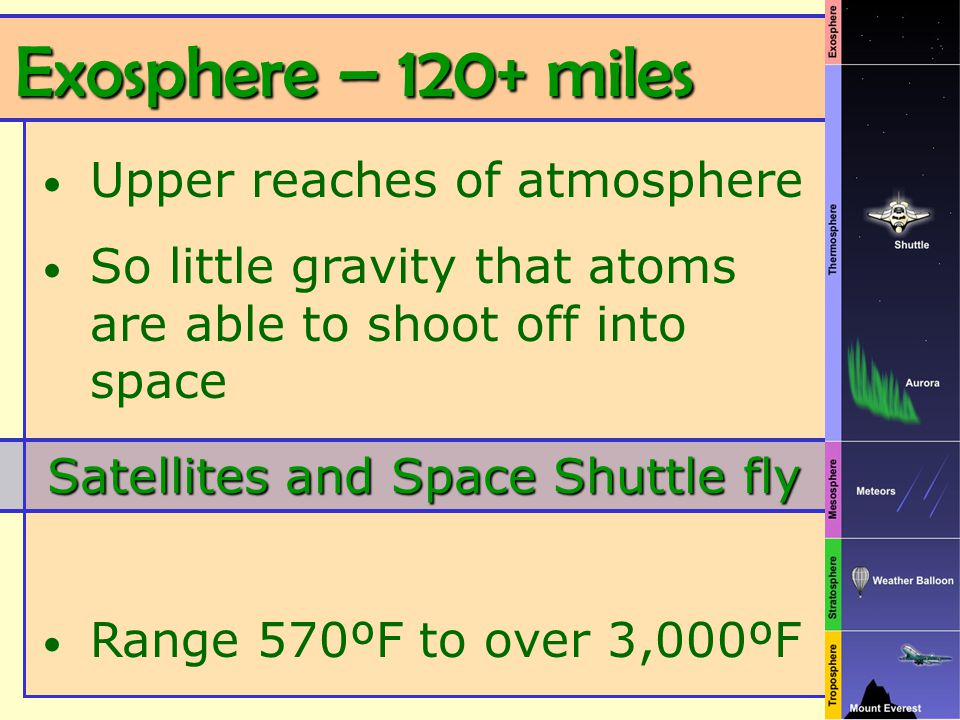 Satellites and Space Shuttle fly