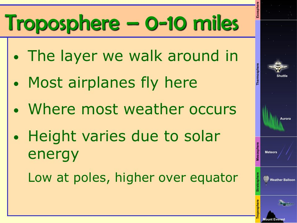 Troposphere – 0-10 miles The layer we walk around in