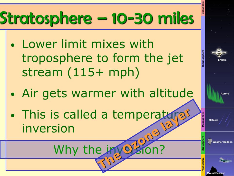 Stratosphere – 10-30 miles Lower limit mixes with troposphere to form the jet stream (115+ mph) Air gets warmer with altitude.