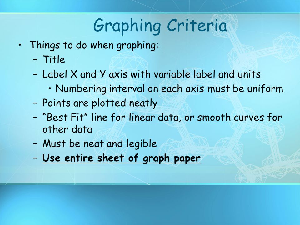 Graphing Criteria Things to do when graphing: Title