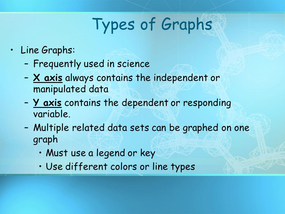 Types of Graphs Line Graphs: Frequently used in science