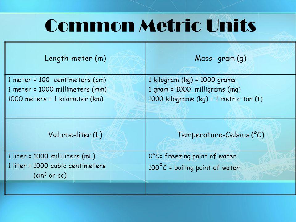 Temperature-Celsius (°C)