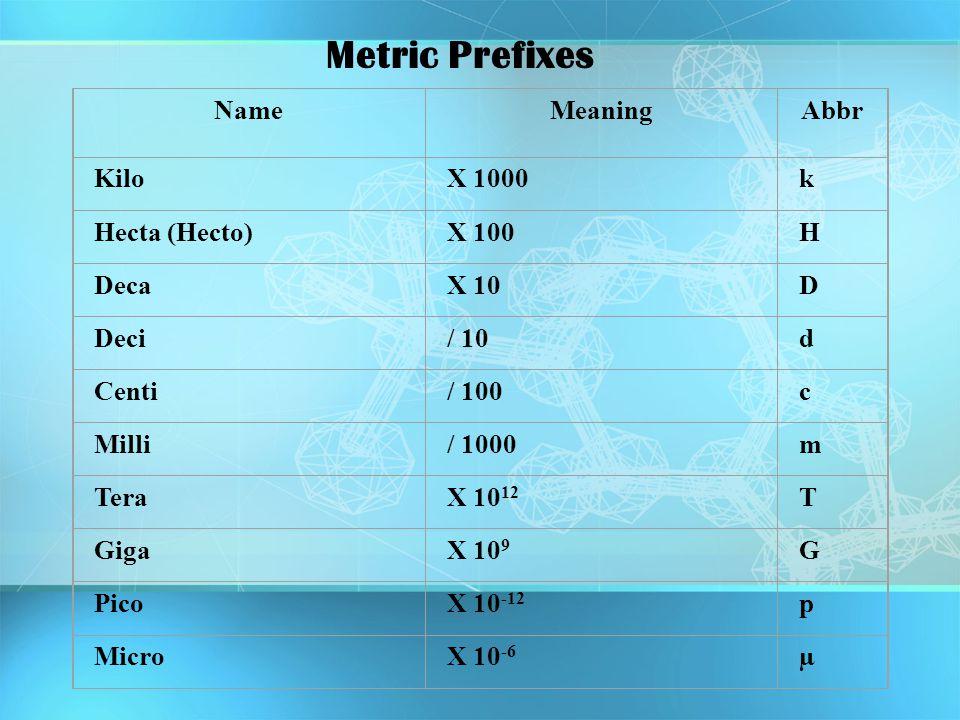 Metric Prefixes Name Meaning Abbr Kilo X 1000 k Hecta (Hecto) X 100 H