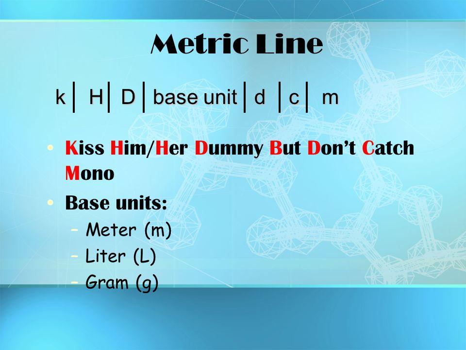 Metric Line k H D base unit d c m