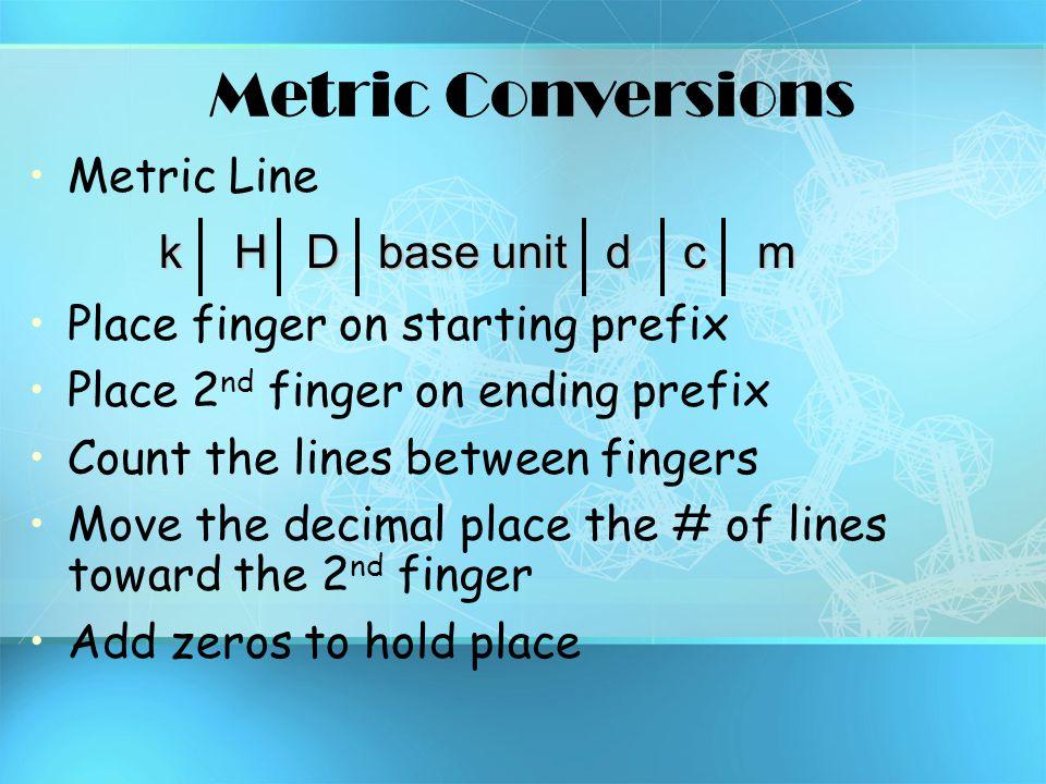 Metric Conversions Metric Line Place finger on starting prefix