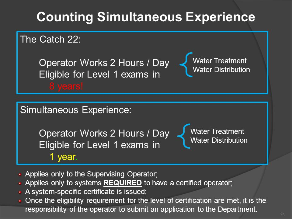 Counting Simultaneous Experience