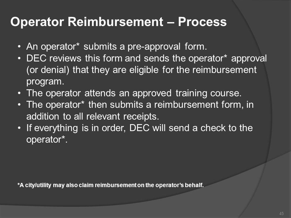 Operator Reimbursement – Process
