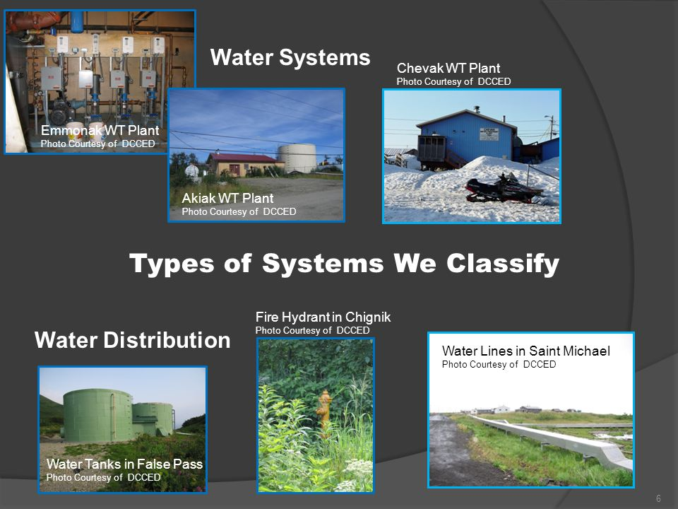 Types of Systems We Classify