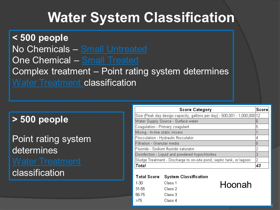 Water System Classification