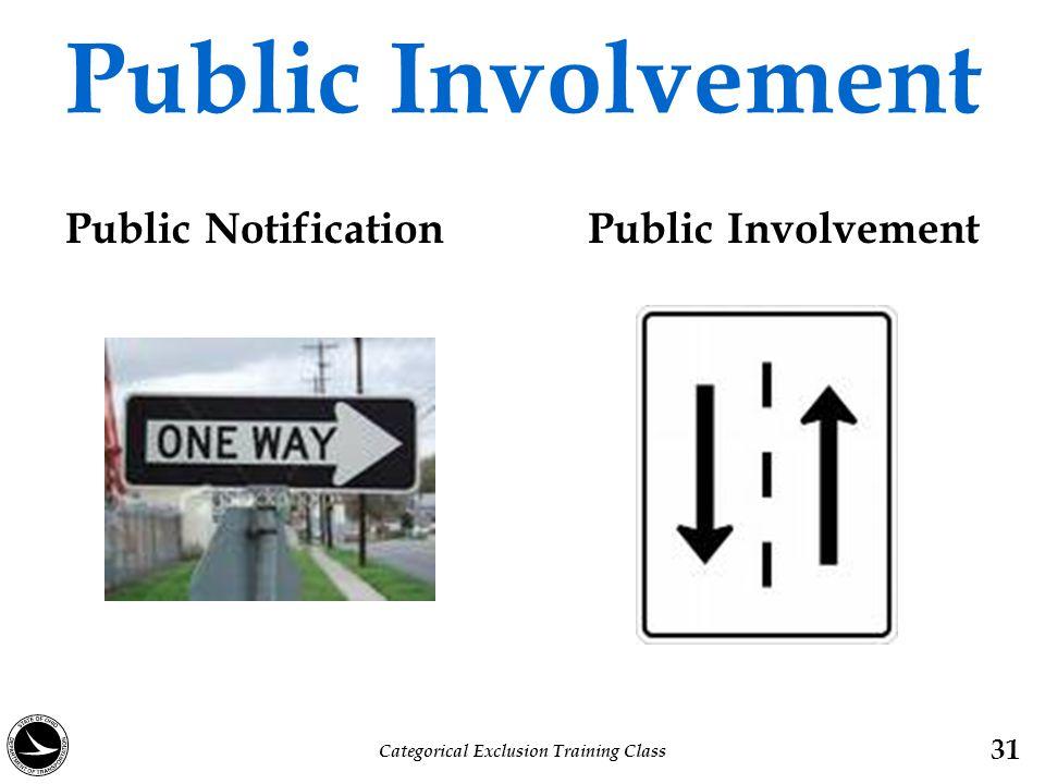 Public Involvement Public Notification Public Involvement