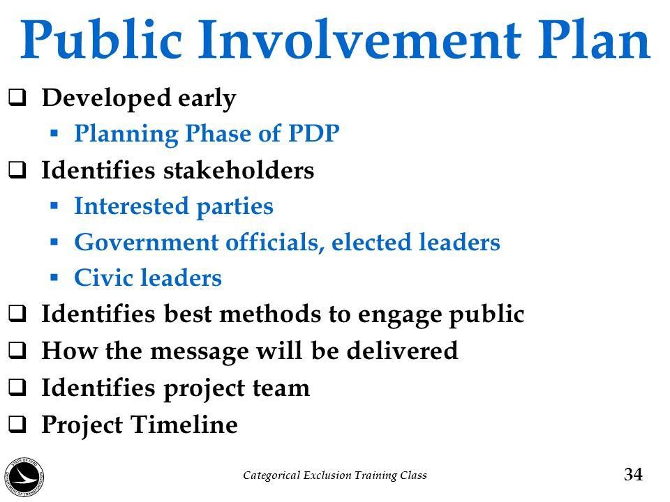 Public Involvement Plan
