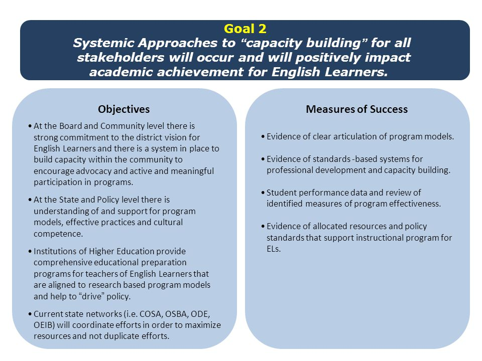 Systemic Approaches to capacity building for all