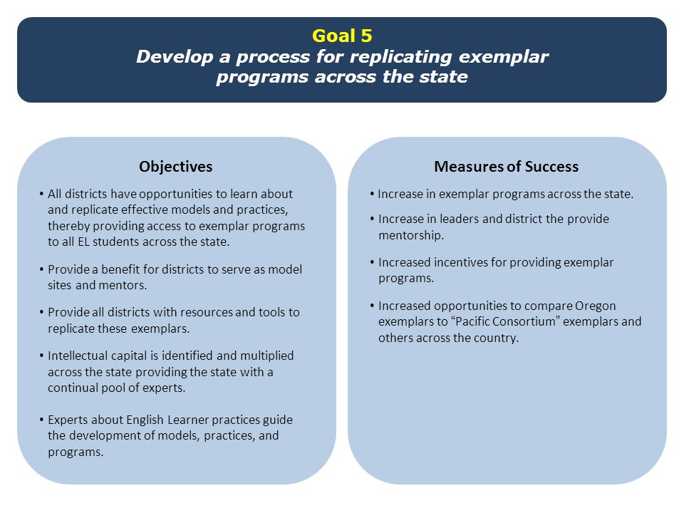 Develop a process for replicating exemplar programs across the state