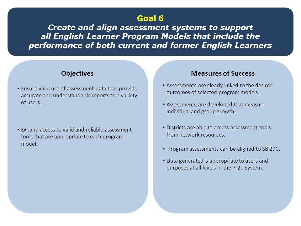 Create and align assessment systems to support