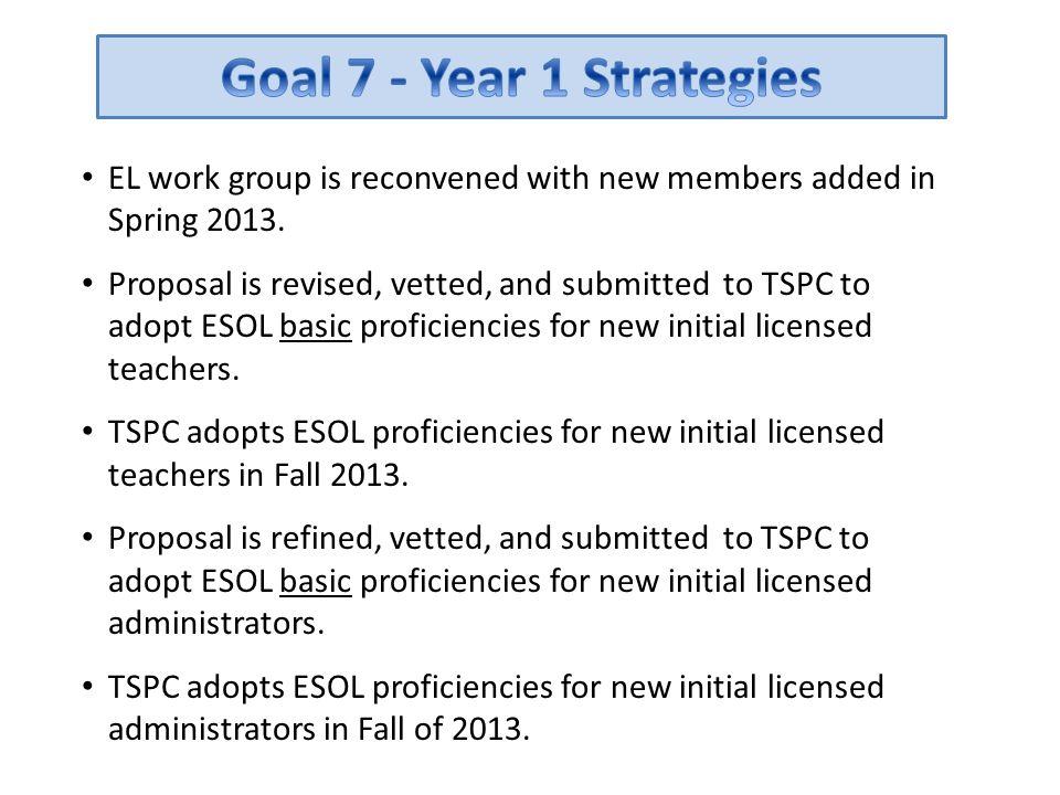 Goal 7 - Year 1 Strategies EL work group is reconvened with new members added in Spring 2013.