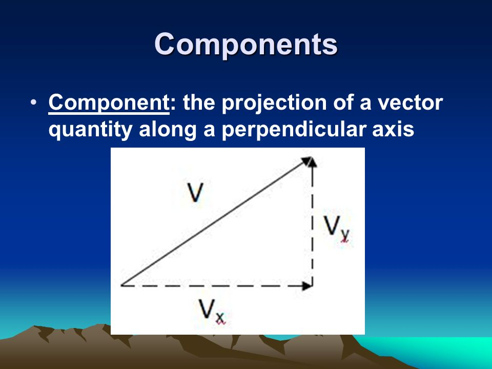 Components Component: the projection of a vector quantity along a perpendicular axis