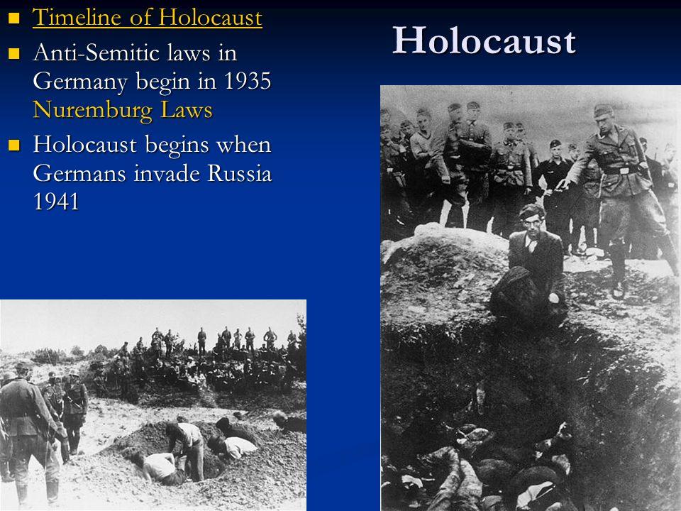 Holocaust Timeline of Holocaust