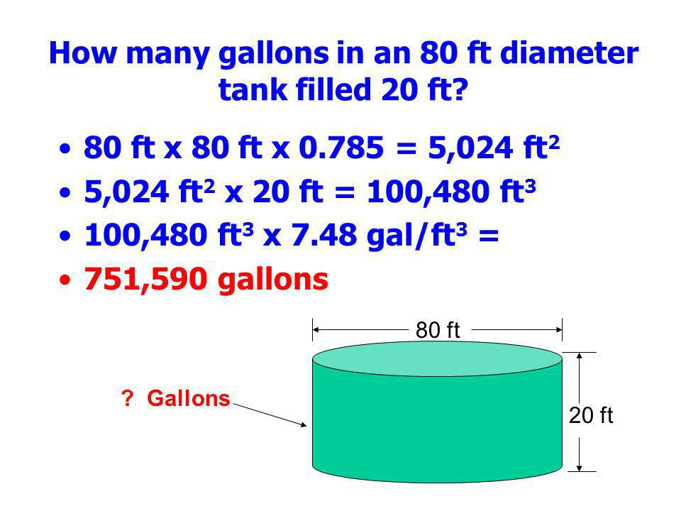 How many gallons in an 80 ft diameter tank filled 20 ft