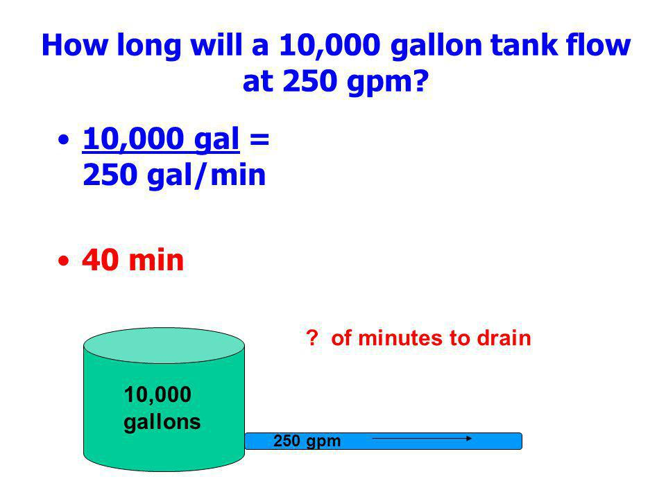 How long will a 10,000 gallon tank flow at 250 gpm