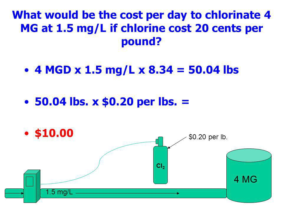 What would be the cost per day to chlorinate 4 MG at 1