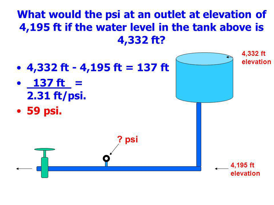 What would the psi at an outlet at elevation of 4,195 ft if the water level in the tank above is 4,332 ft