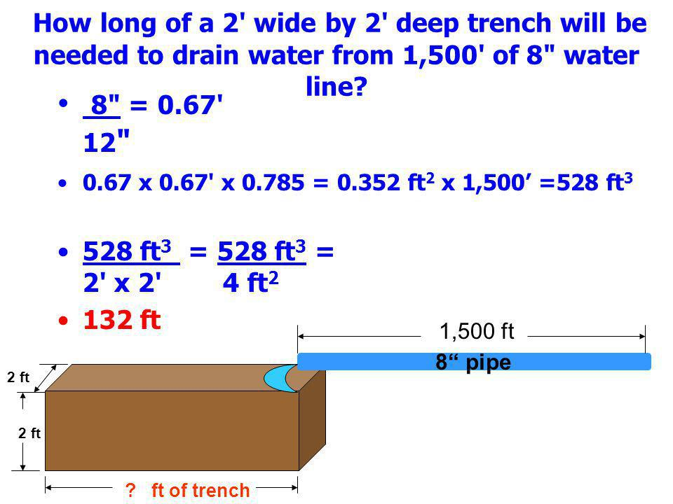 How long of a 2 wide by 2 deep trench will be needed to drain water from 1,500 of 8 water line
