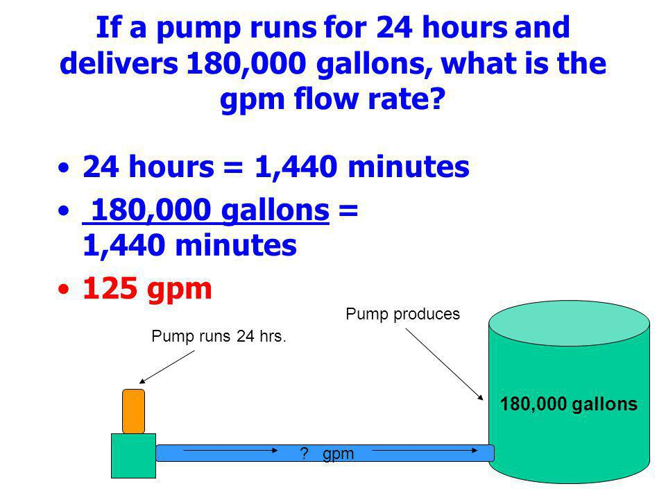 If a pump runs for 24 hours and delivers 180,000 gallons, what is the gpm flow rate
