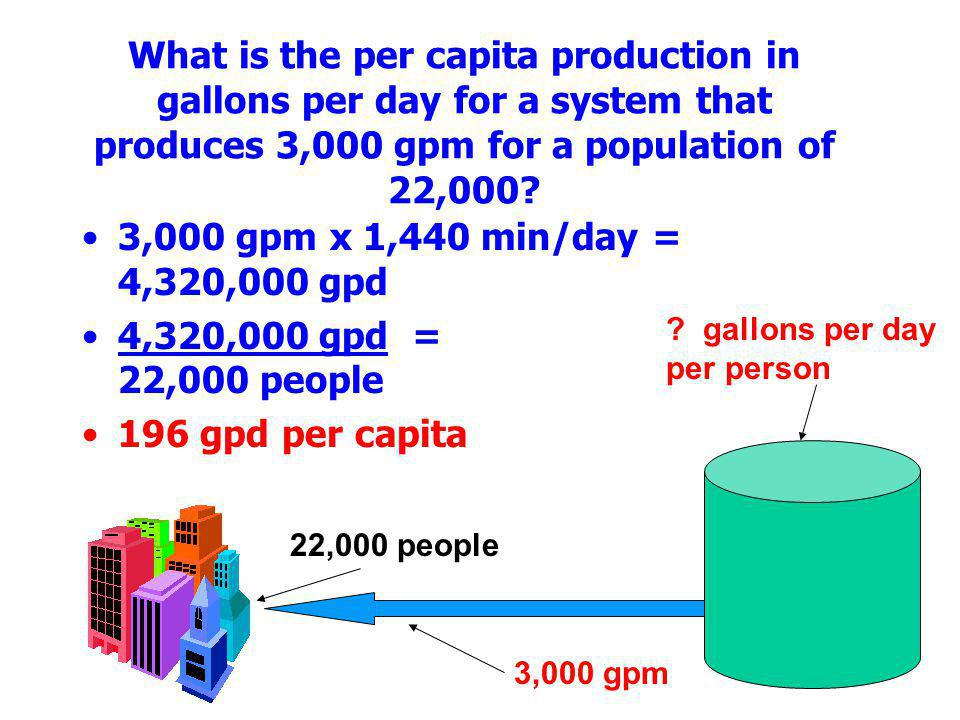What is the per capita production in gallons per day for a system that produces 3,000 gpm for a population of 22,000