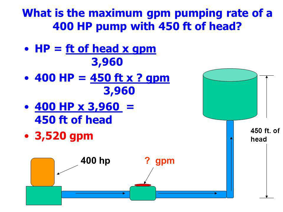 What is the maximum gpm pumping rate of a 400 HP pump with 450 ft of head