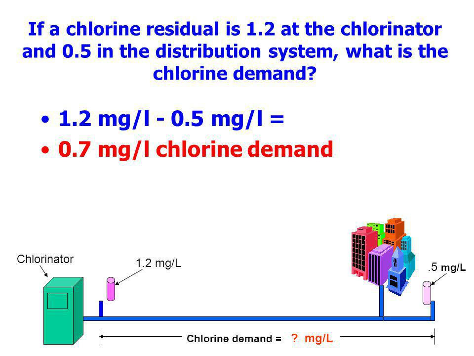 1.2 mg/l - 0.5 mg/l = 0.7 mg/l chlorine demand