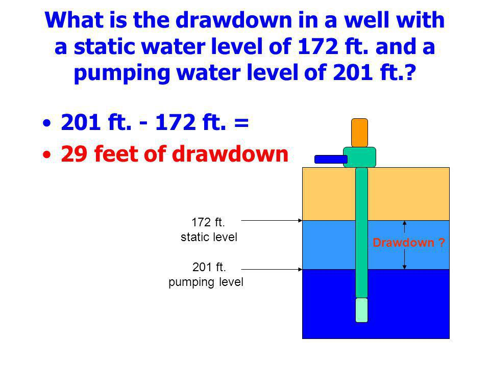 What is the drawdown in a well with a static water level of 172 ft