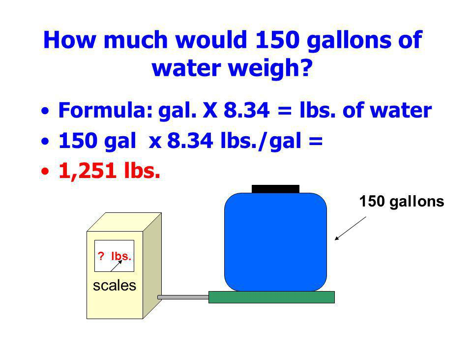How much would 150 gallons of water weigh